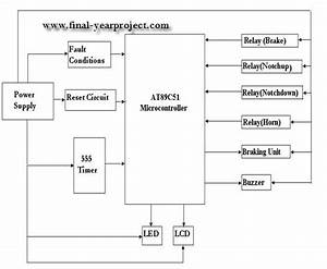 Microcontroller Based Vigilance System Ece Project Report