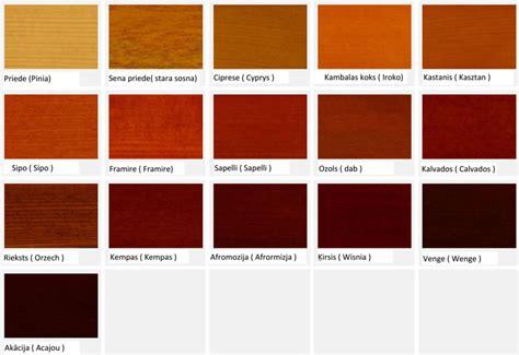 Logu krāsas - IMG projekti