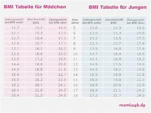 Gewicht Berechnen Kind : wieviel d rfen kinder und jugendliche wiegen ~ Themetempest.com Abrechnung