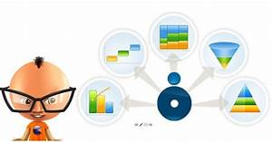 Marimekko Chart Powerpoint Oomfo Make Awesome 2d And 3d Charts For Presentations