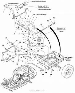 Simplicity 1694115 - Coronet  16hp Hydro Parts Diagram For Controls Group