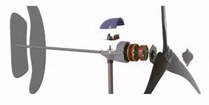 How A Small Wind Turbine Works  Part 3  Turbine