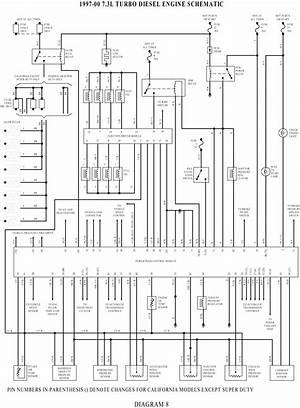 1996 Ford F 250 Diesel Pcm Wiring Diagram Michel Morange Jan Scarbrough 41478 Enotecaombrerosse It