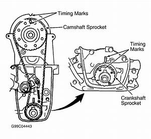 I Need A Diagram  Picture  Of Timing Marks For A 1993 Geo