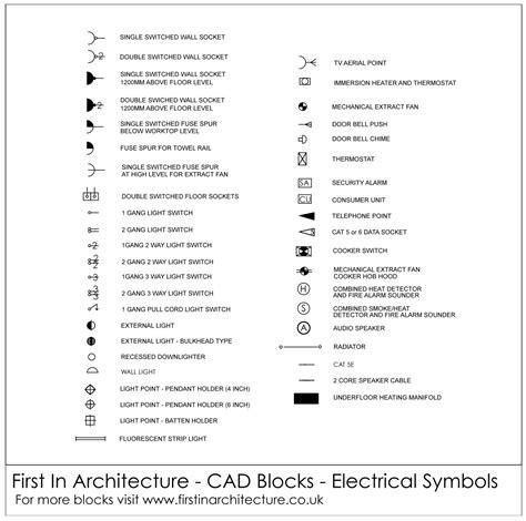 cad blocks electrical symbols