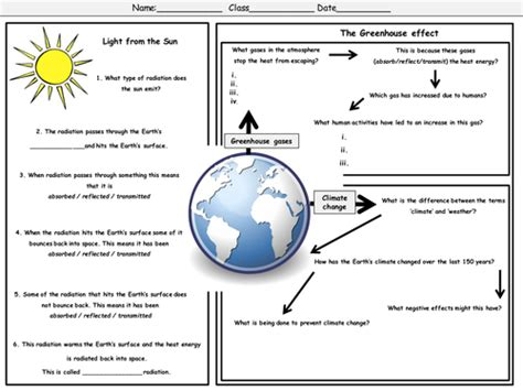 climate change and the greenhouse effect worksheet by