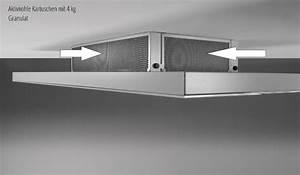 Dunstabzugshaube Umluft Decke : verena deckenl fter deckenhaube nur umluft 90x60 cm dunsthaube 24 ~ Markanthonyermac.com Haus und Dekorationen