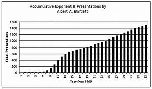 Exponential Functions In Real Life 31647 | BURSARY