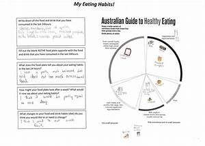 Analysis  Food And Nutrition