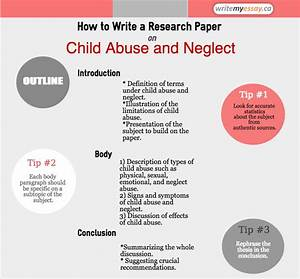 different types of abuse essay