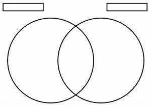 Blank Venn Diagram Worksheet