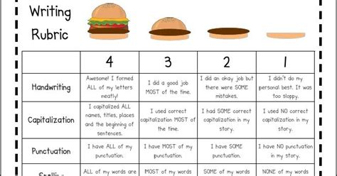 Composition Templates Thirfd by The Open Door Classroom Hamburger Writing Rubric Freebie