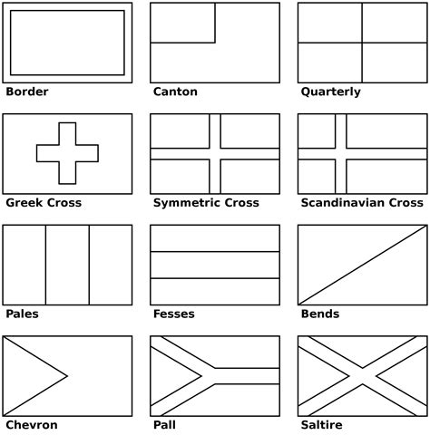 Coloring Flag by Flags Of Countries Coloring Pages And Print For Free