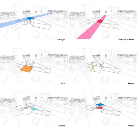 17 best about architecture diagrams on big architects pavilion and construction