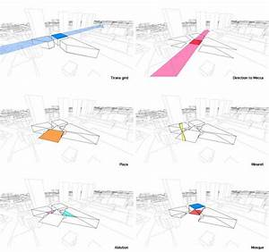 Bjarke Ingels Diagrams Bjarke Ingels Diagrams