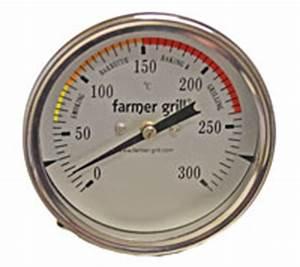Kugelgrill Mit Thermometer : smoker thermometer garraum kleinster mobiler gasgrill ~ Michelbontemps.com Haus und Dekorationen