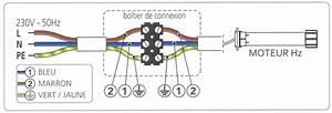 Branchement Volet Roulant électrique : notices de c blage branchement de volets roulants ~ Melissatoandfro.com Idées de Décoration
