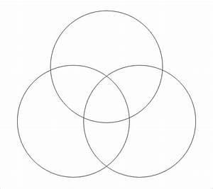 Triple Venn Diagram Templates