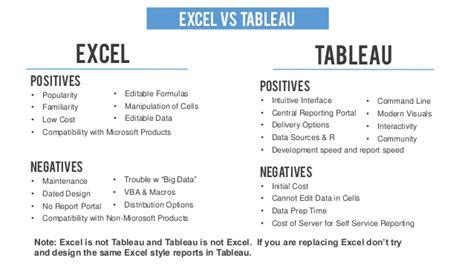 seatug  excel  data  culture seattle