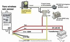 240v Motor Starter Wiring Diagram Creative Intermatic Pool