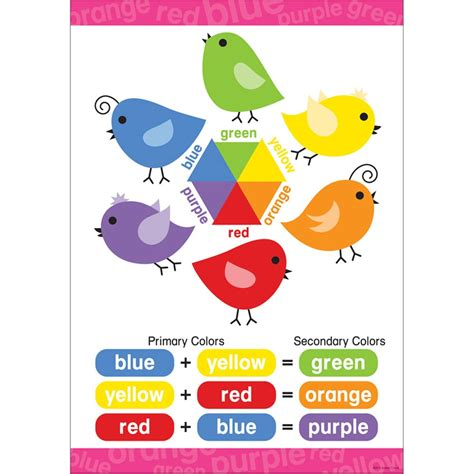 Set of colorful alphabet and numbers. Early Learning Poster Primary & Secondary Colors - BCP1843 | Barker Creek