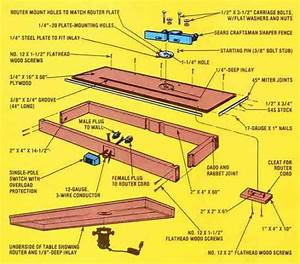 Mother U0026 39 S Router  Shaper Table - Do It Yourself