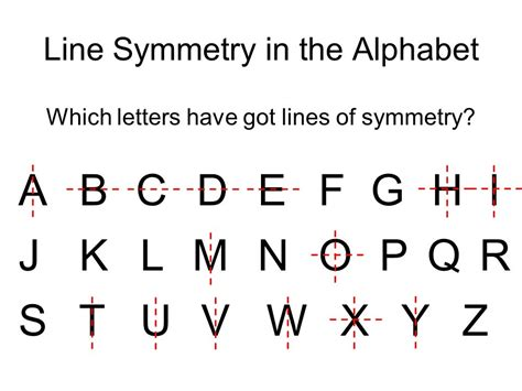 which letter has rotational symmetry symmetry ppt 40709