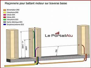 Fondation Pour Portail Coulissant : plan de ma onnerie pour portail coulissant ou battant ~ Dailycaller-alerts.com Idées de Décoration