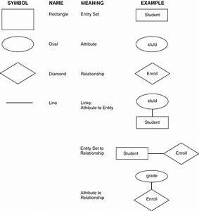 Er Diagram Examples For University