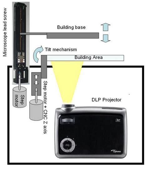 Solar Powered Spot Light by Homemade High Resolution Dlp 3d Printer Make