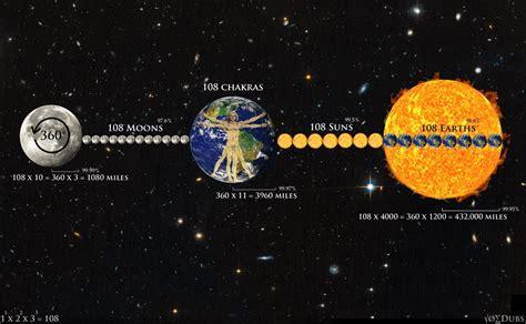 Sun Earth Moon The Holy 108 Earth Sun And Moon