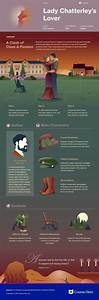408 Best Literature Infographics Images On Pinterest