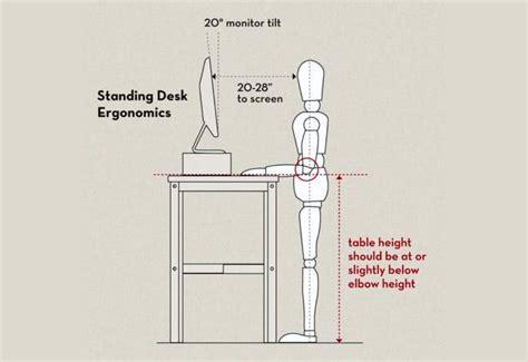 stand      standing desks brit