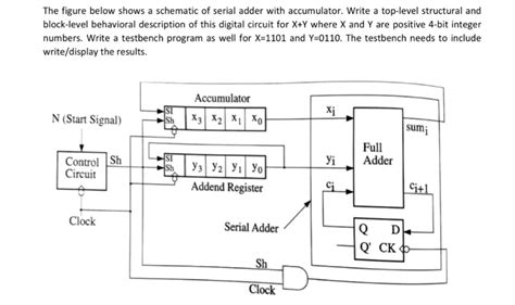 Solved The Figure Below Shows Schematic Serial Adder