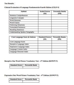 educational speech language initial evalre eval report