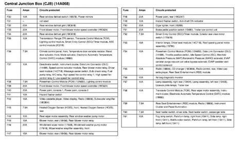 Fuse Box For Nissan Murano Detailed Schematics Diagram
