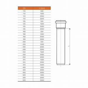 Kg Rohr Material : kg rohr dn110 2000mm 2m abwasserrohr 100mm kanalrohr orange ~ Articles-book.com Haus und Dekorationen