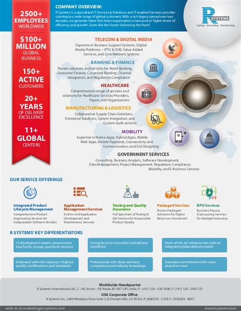 R Systems International - Company Overview Infographic