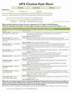 free apa template 6th edition - paper in apa format sample 2010