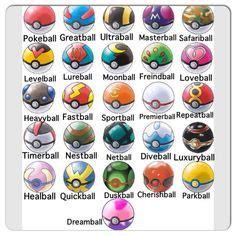 pokeballs   names  poke balls labeled