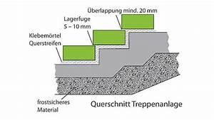 Blockstufen Beton Setzen : blockstufen setzen anleitung gr ser im k bel berwintern ~ Orissabook.com Haus und Dekorationen