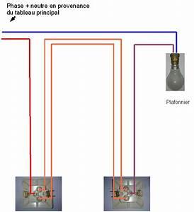 Cabler Un Va Et Vient : probl me sur va et vient forum electricit syst me d ~ Voncanada.com Idées de Décoration