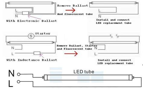 Electrical Wiring Diagram Connecting 2 2 L Fluorescent Light by Led Light Comes With A Transparent Pc Cover Made In