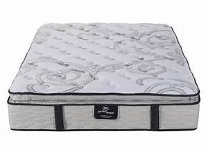 Serta perfect sleeper eastport super pillowtop mattress for Best side sleeper pillow consumer report