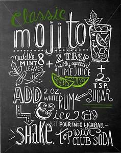 Idée relooking cuisine Tableau recette cocktail Mojito Cuisine ardoise tableau à craie