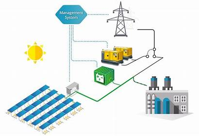 Solutions Grid Power Solution