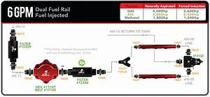 Mechanical Fuel Pump Diagrams  U2013 Aeromotive  Inc