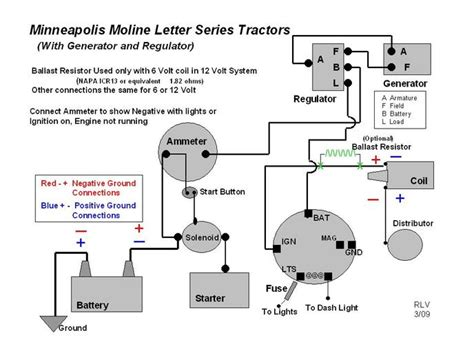 Ford 6 Volt Positive Ground Wiring Diagram by Wiring On A Ub Generator Minneapolis Moline