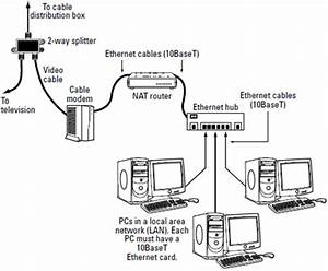ethernet wall plate wiring diagram imageresizertoolcom With wall jack wiring also rj45 wall jack wiring diagram besides ether wall