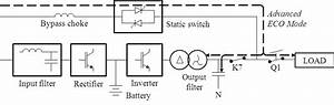 Simplified Schematic Of A Double